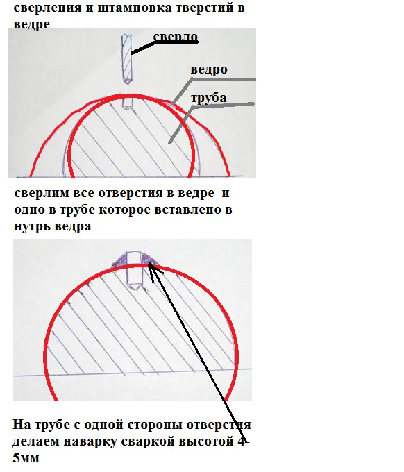 Схема корморезки